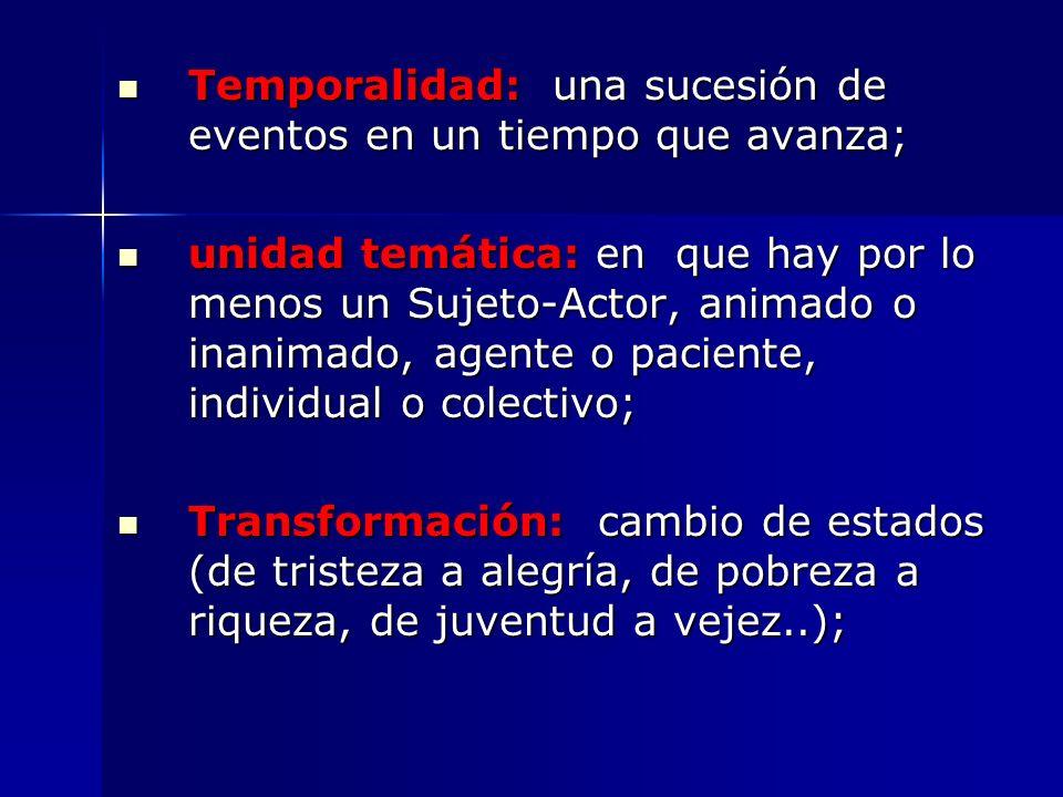 Temporalidad: una sucesión de eventos en un tiempo que avanza; Temporalidad: una sucesión de eventos en un tiempo que avanza; unidad temática: en que