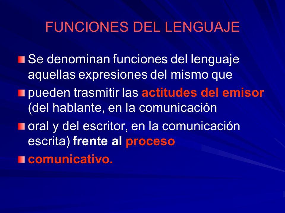 FUNCIONES DEL LENGUAJE Se denominan funciones del lenguaje aquellas expresiones del mismo que pueden trasmitir las actitudes del emisor (del hablante,