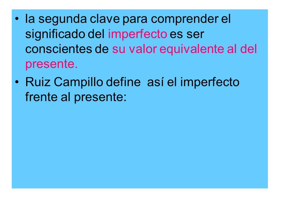 la segunda clave para comprender el significado del imperfecto es ser conscientes de su valor equivalente al del presente. Ruiz Campillo define así el