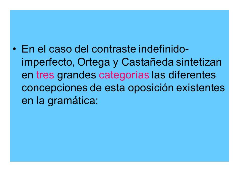 En el caso del contraste indefinido- imperfecto, Ortega y Castañeda sintetizan en tres grandes categorías las diferentes concepciones de esta oposició