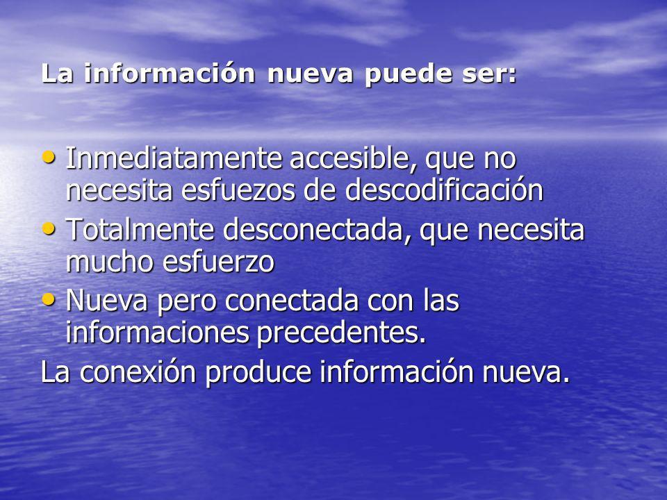 La información nueva puede ser: Inmediatamente accesible, que no necesita esfuezos de descodificación Inmediatamente accesible, que no necesita esfuez