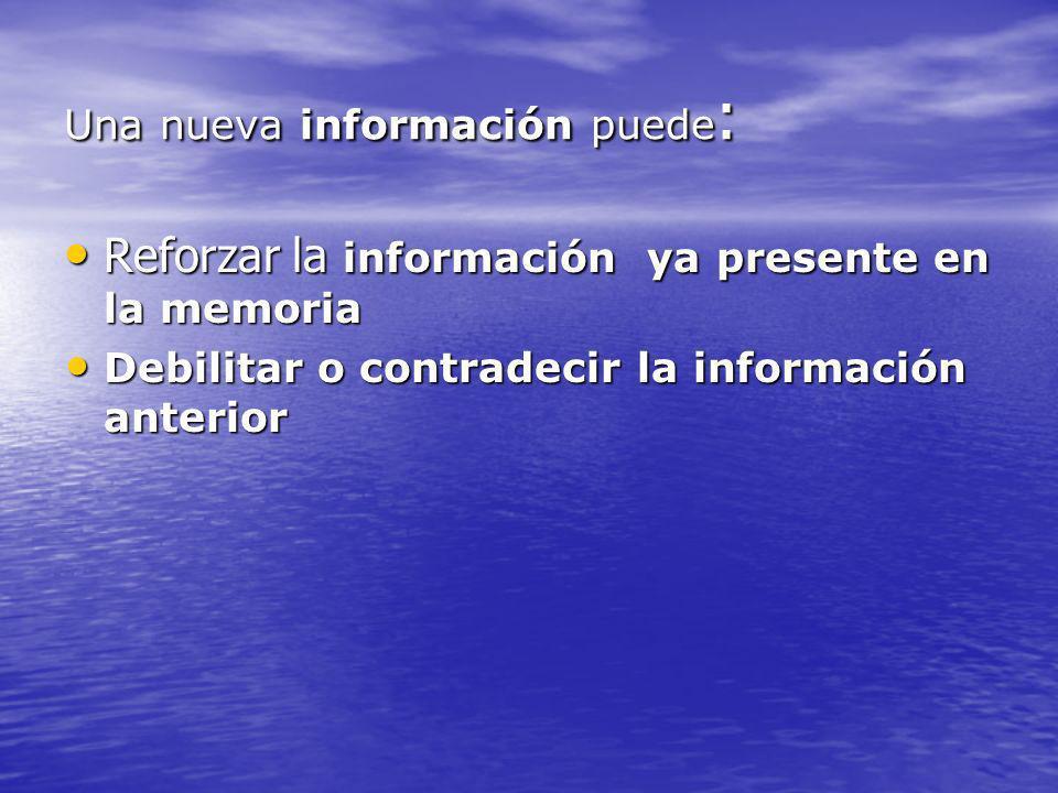 Una nueva información puede : Reforzar la información ya presente en la memoria Reforzar la información ya presente en la memoria Debilitar o contrade