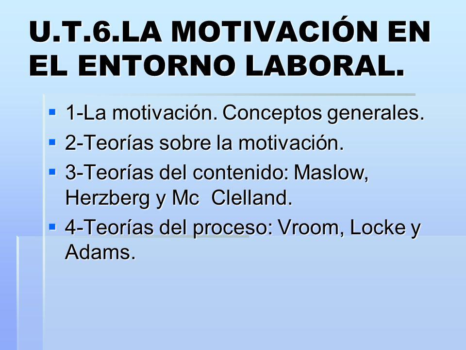 U.T.6.LA MOTIVACIÓN EN EL ENTORNO LABORAL. 1-La motivación. Conceptos generales. 1-La motivación. Conceptos generales. 2-Teorías sobre la motivación.