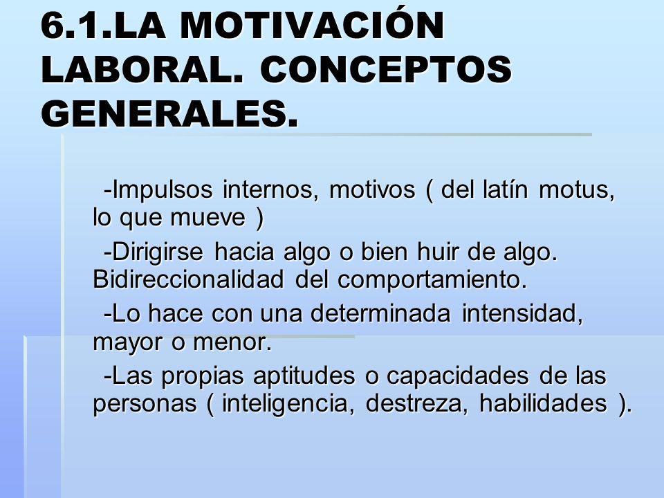 6.1.LA MOTIVACIÓN LABORAL. CONCEPTOS GENERALES. -Impulsos internos, motivos ( del latín motus, lo que mueve ) -Impulsos internos, motivos ( del latín
