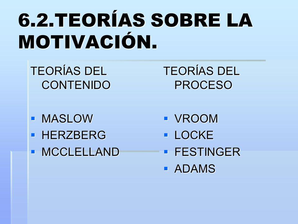 6.2.TEORÍAS SOBRE LA MOTIVACIÓN. TEORÍAS DEL CONTENIDO MASLOW MASLOW HERZBERG HERZBERG MCCLELLAND MCCLELLAND TEORÍAS DEL PROCESO VROOM VROOM LOCKE LOC