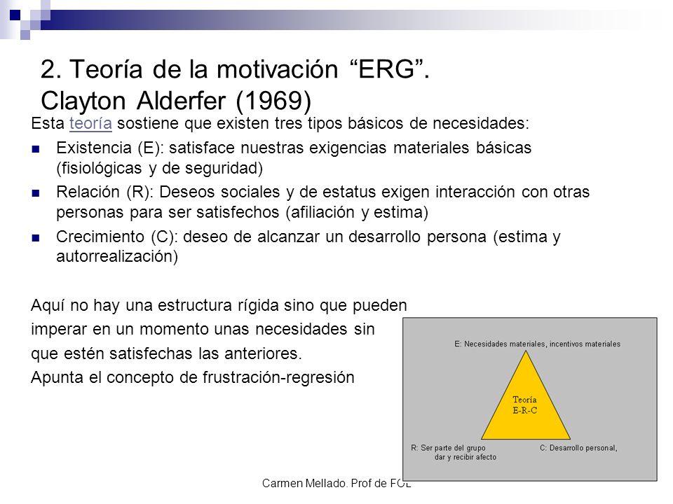 Carmen Mellado. Prof de FOL 2. Teoría de la motivación ERG. Clayton Alderfer (1969) Esta teoría sostiene que existen tres tipos básicos de necesidades