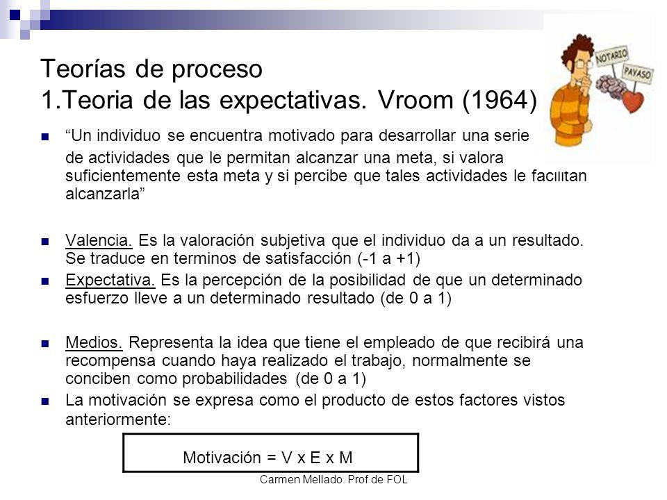 Carmen Mellado. Prof de FOL Teorías de proceso 1.Teoria de las expectativas. Vroom (1964) Un individuo se encuentra motivado para desarrollar una seri
