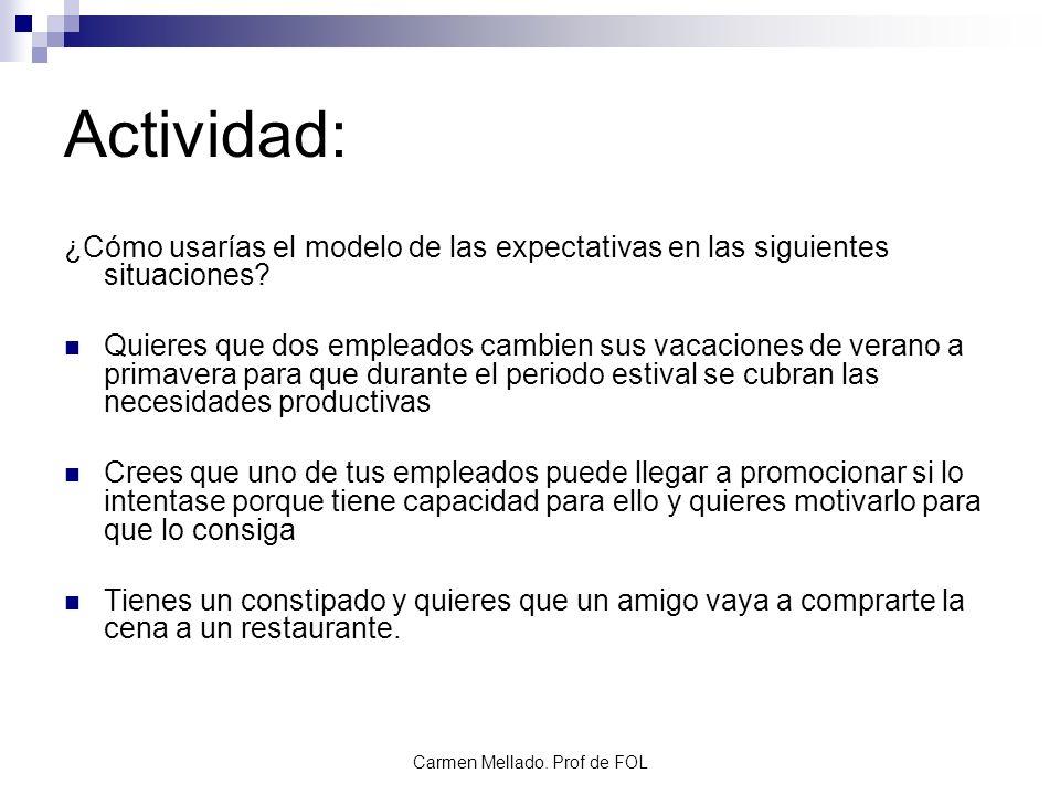 Carmen Mellado. Prof de FOL Actividad: ¿Cómo usarías el modelo de las expectativas en las siguientes situaciones? Quieres que dos empleados cambien su