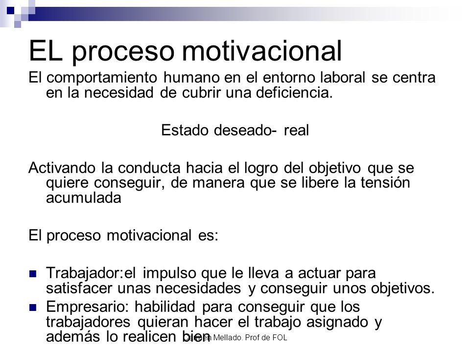 Carmen Mellado. Prof de FOL EL proceso motivacional El comportamiento humano en el entorno laboral se centra en la necesidad de cubrir una deficiencia