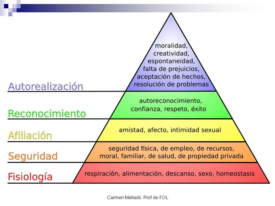 Las necesidades se dividen en; Necesidades fisiológicas Las necesidades fisiológicas son satisfechas mediante comida, bebidas, sueño, refugio, aire fresco, una temperatura apropiada, etc...