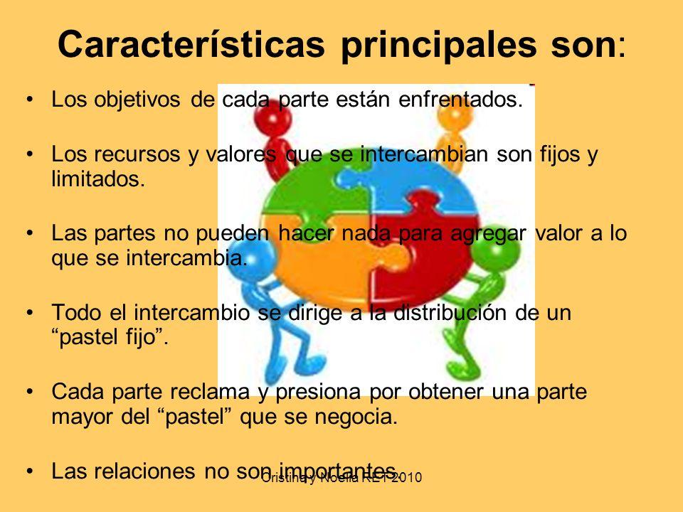 Cristina y Noelia RET 2010 Características principales son: Los objetivos de cada parte están enfrentados. Los recursos y valores que se intercambian