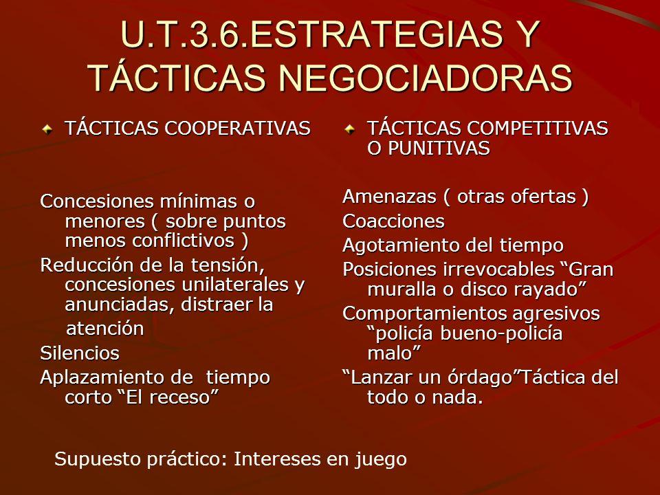 U.T.3.6.ESTRATEGIAS Y TÁCTICAS NEGOCIADORAS TÁCTICAS COOPERATIVAS Concesiones mínimas o menores ( sobre puntos menos conflictivos ) Reducción de la te