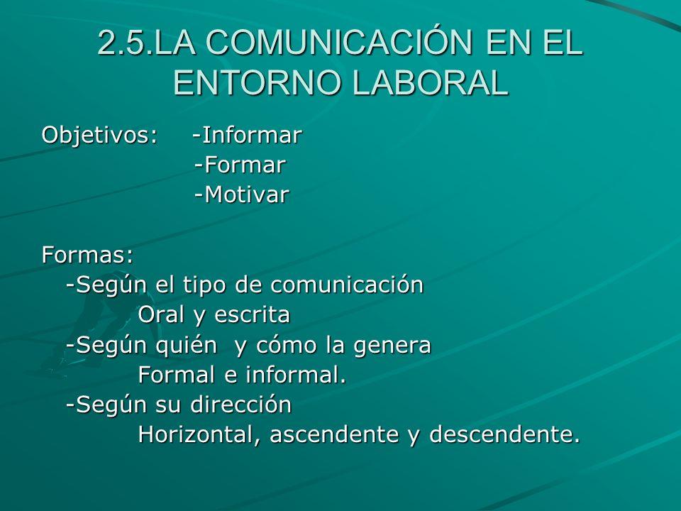 2.5.LA COMUNICACIÓN EN EL ENTORNO LABORAL Objetivos: -Informar -Formar -Formar -Motivar -MotivarFormas: -Según el tipo de comunicación -Según el tipo