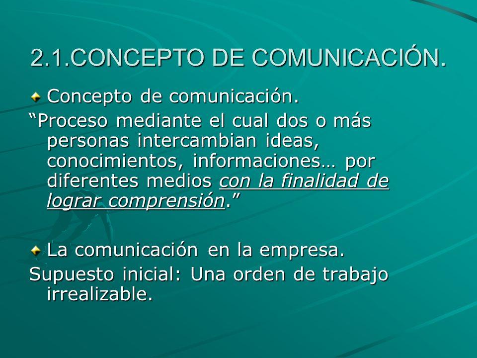 2.1.CONCEPTO DE COMUNICACIÓN. Concepto de comunicación. Proceso mediante el cual dos o más personas intercambian ideas, conocimientos, informaciones…