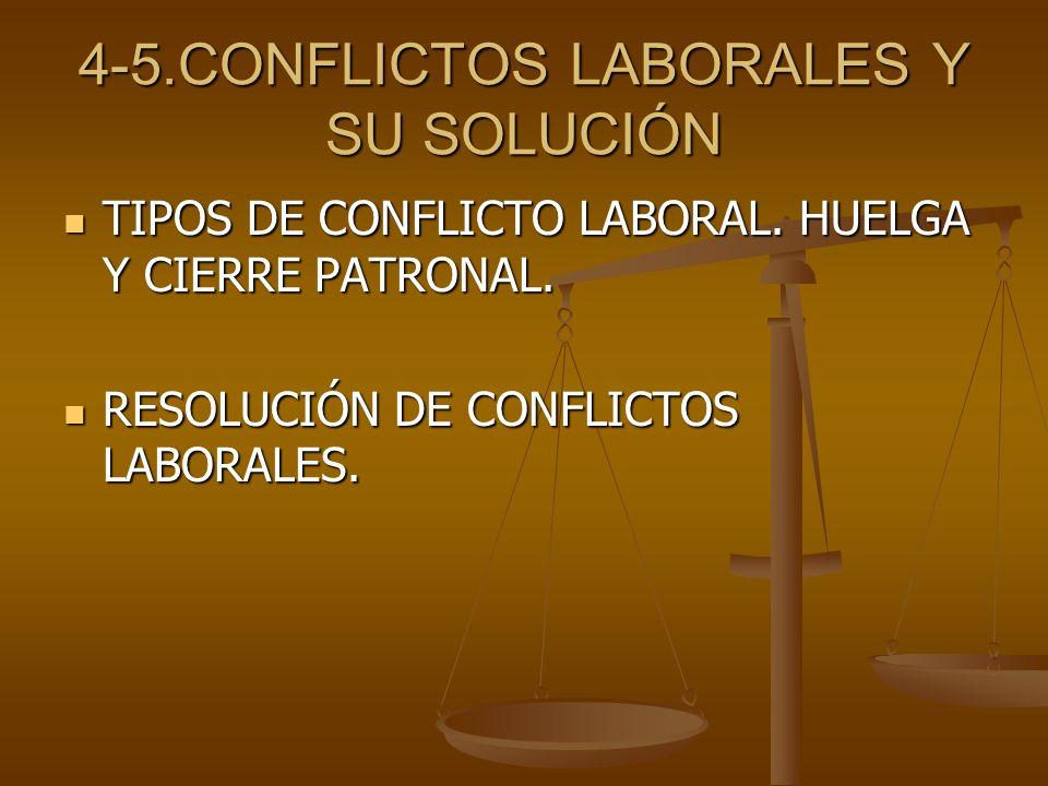 4-5.CONFLICTOS LABORALES Y SU SOLUCIÓN TIPOS DE CONFLICTO LABORAL. HUELGA Y CIERRE PATRONAL. TIPOS DE CONFLICTO LABORAL. HUELGA Y CIERRE PATRONAL. RES