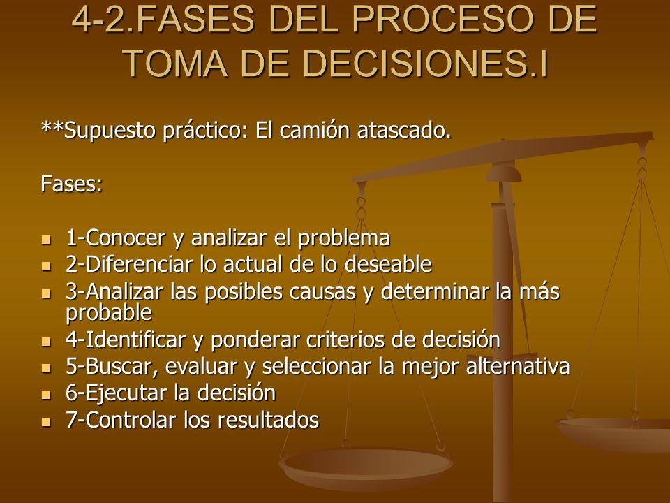 4-2.FASES DEL PROCESO DE TOMA DE DECISIONES.I **Supuesto práctico: El camión atascado. Fases: 1-Conocer y analizar el problema 1-Conocer y analizar el