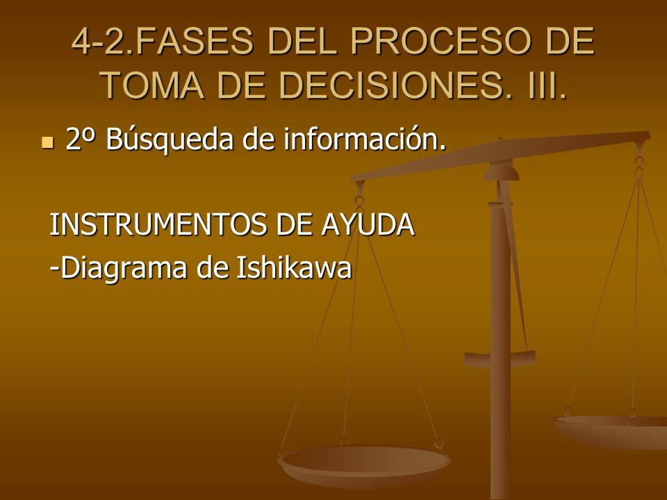 4-2.FASES DEL PROCESO DE TOMA DE DECISIONES. III. 2º Búsqueda de información. 2º Búsqueda de información. INSTRUMENTOS DE AYUDA INSTRUMENTOS DE AYUDA