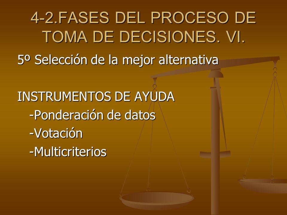 4-2.FASES DEL PROCESO DE TOMA DE DECISIONES. VI. 5º Selección de la mejor alternativa INSTRUMENTOS DE AYUDA -Ponderación de datos -Ponderación de dato