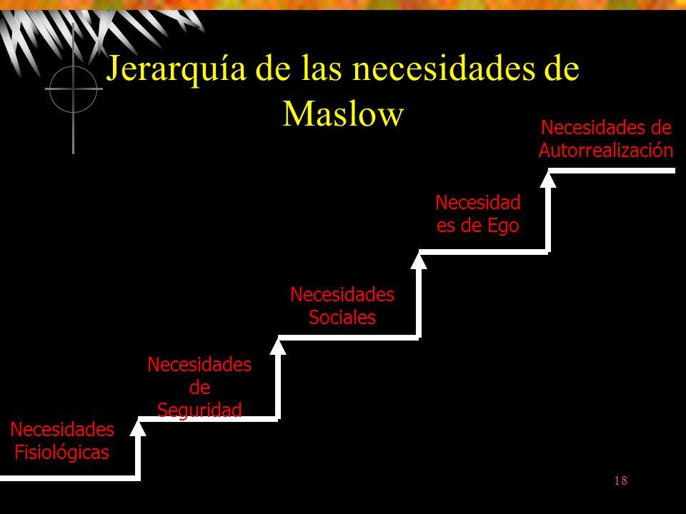18 Jerarquía de las necesidades de Maslow Necesidades Fisiológicas Necesidades de Seguridad Necesidades Sociales Necesidad es de Ego Necesidades de Autorrealización