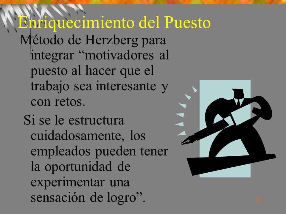 29 Enriquecimiento del Puesto Método de Herzberg para integrar motivadores al puesto al hacer que el trabajo sea interesante y con retos.