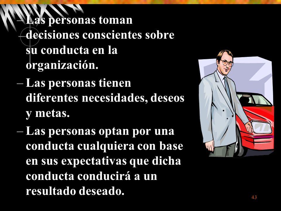 43 –Las personas toman decisiones conscientes sobre su conducta en la organización.
