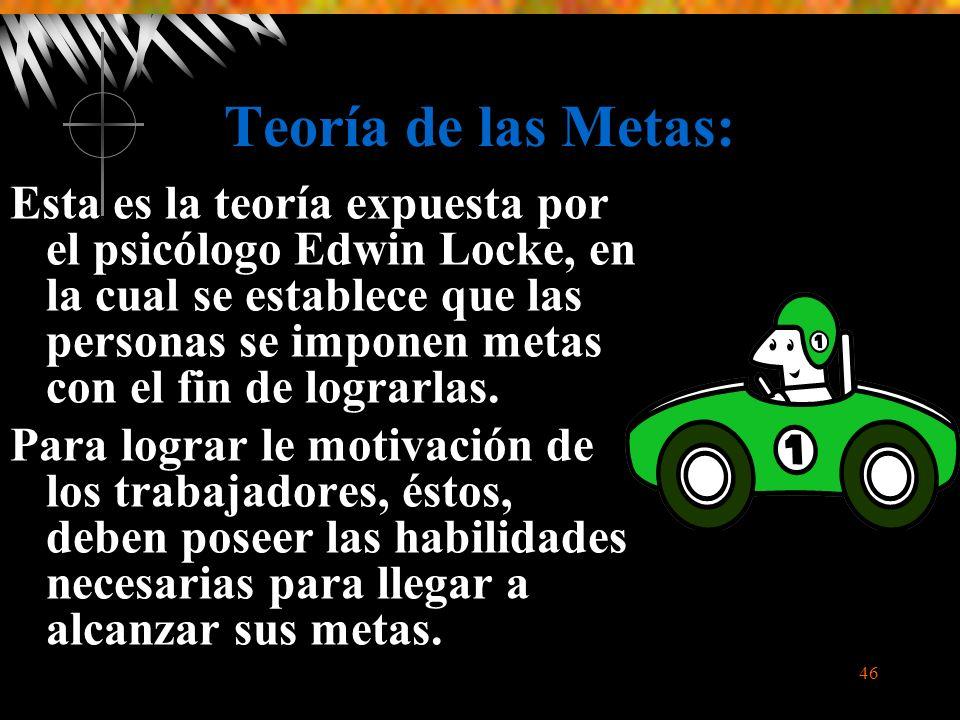 46 Teoría de las Metas: Esta es la teoría expuesta por el psicólogo Edwin Locke, en la cual se establece que las personas se imponen metas con el fin de lograrlas.