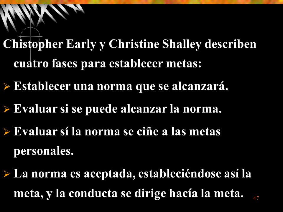 47 Chistopher Early y Christine Shalley describen cuatro fases para establecer metas: Establecer una norma que se alcanzará.
