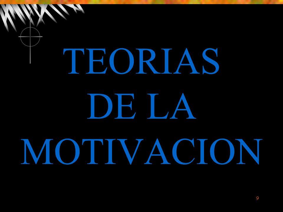 9 TEORIAS DE LA MOTIVACION