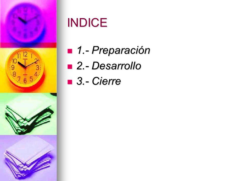 INDICE 1.- Preparación 1.- Preparación 2.- Desarrollo 2.- Desarrollo 3.- Cierre 3.- Cierre