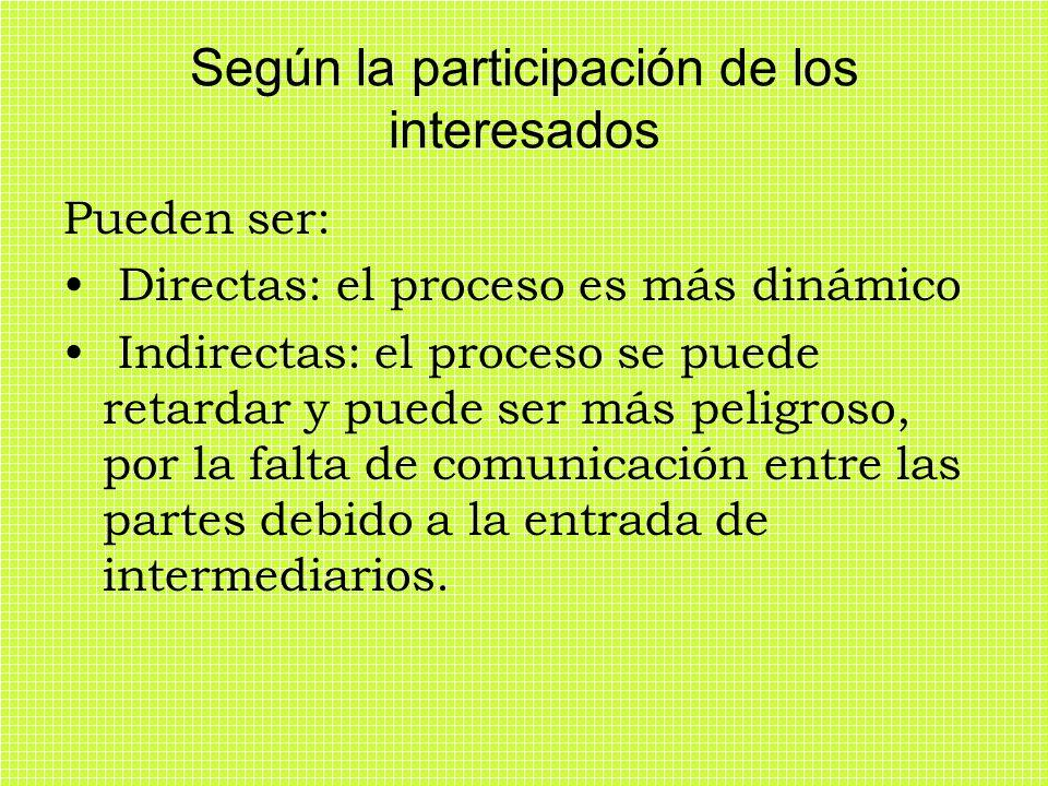 Según la participación de los interesados Pueden ser: Directas: el proceso es más dinámico Indirectas: el proceso se puede retardar y puede ser más pe