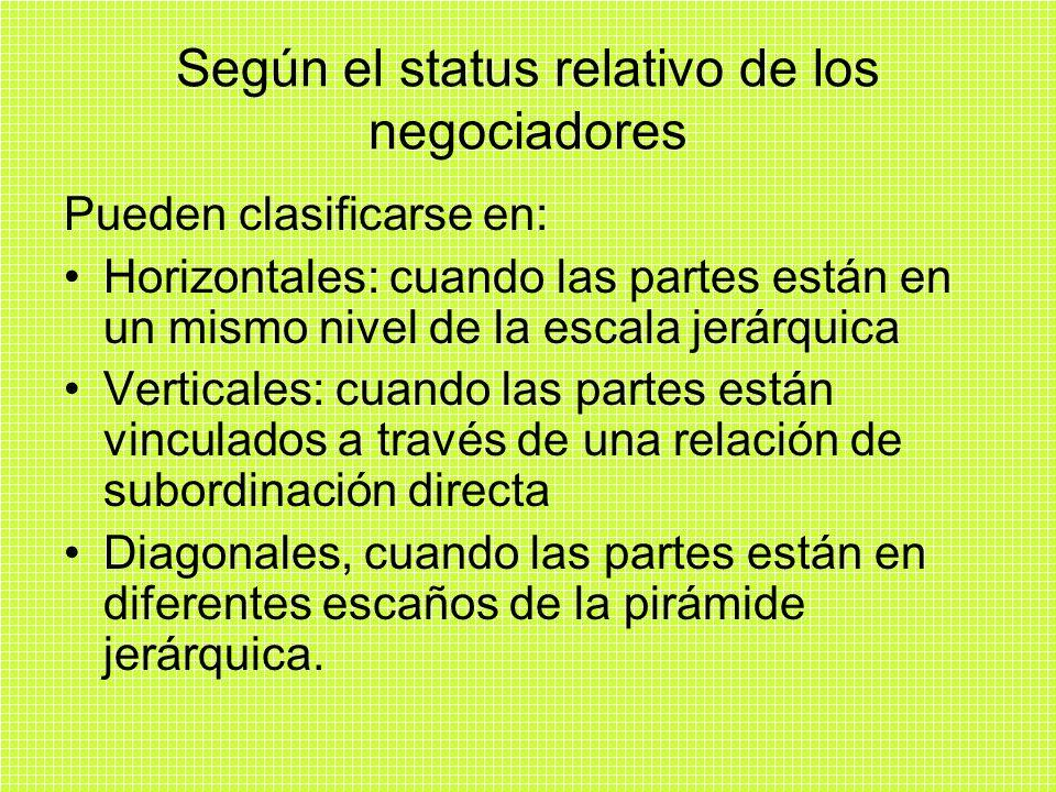 Según el status relativo de los negociadores Pueden clasificarse en: Horizontales: cuando las partes están en un mismo nivel de la escala jerárquica V