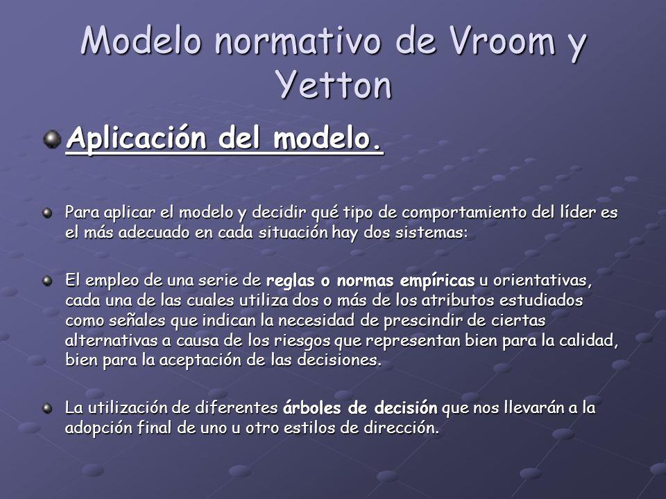 Modelo normativo de Vroom y Yetton Aplicación del modelo. Para aplicar el modelo y decidir qué tipo de comportamiento del líder es el más adecuado en