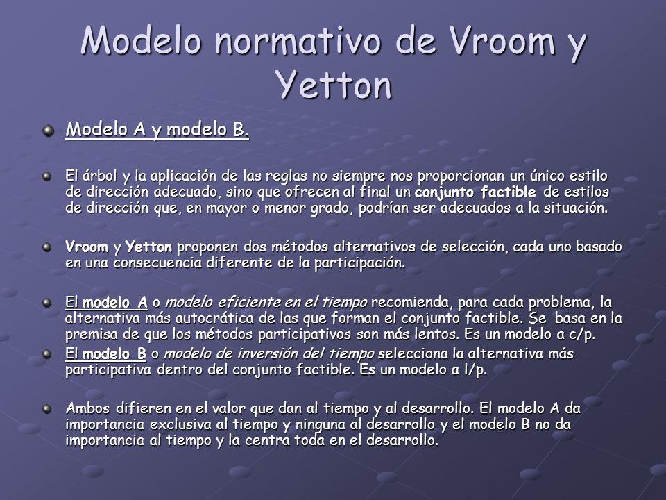 Modelo normativo de Vroom y Yetton Modelo A y modelo B. El árbol y la aplicación de las reglas no siempre nos proporcionan un único estilo de direcció