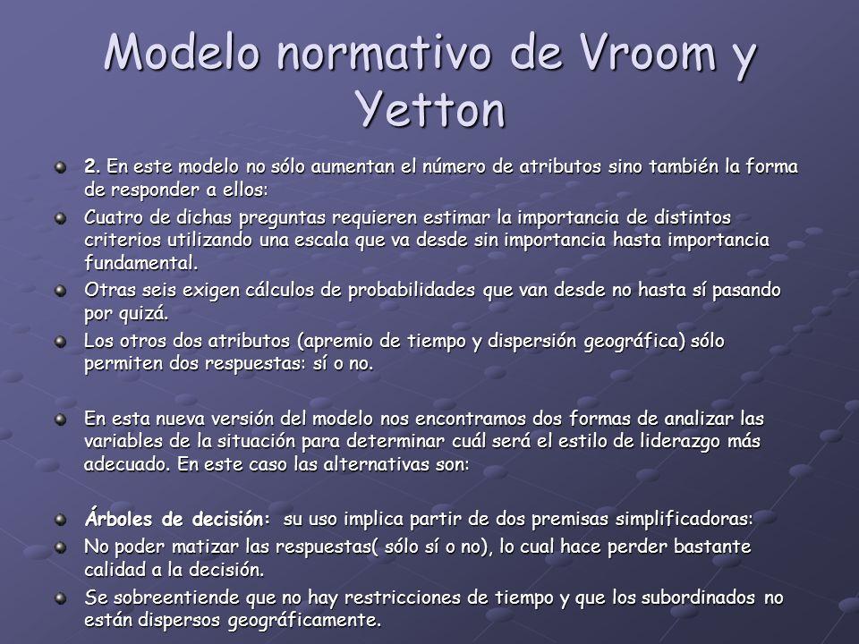 Modelo normativo de Vroom y Yetton 2. En este modelo no sólo aumentan el número de atributos sino también la forma de responder a ellos: Cuatro de dic