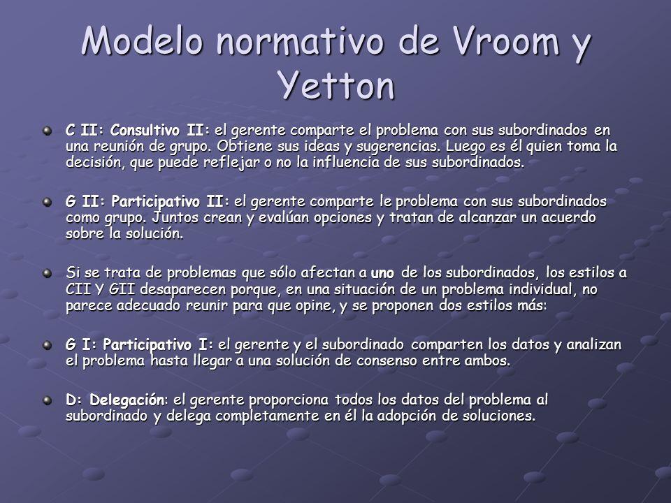Modelo normativo de Vroom y Yetton C II: Consultivo II: el gerente comparte el problema con sus subordinados en una reunión de grupo. Obtiene sus idea