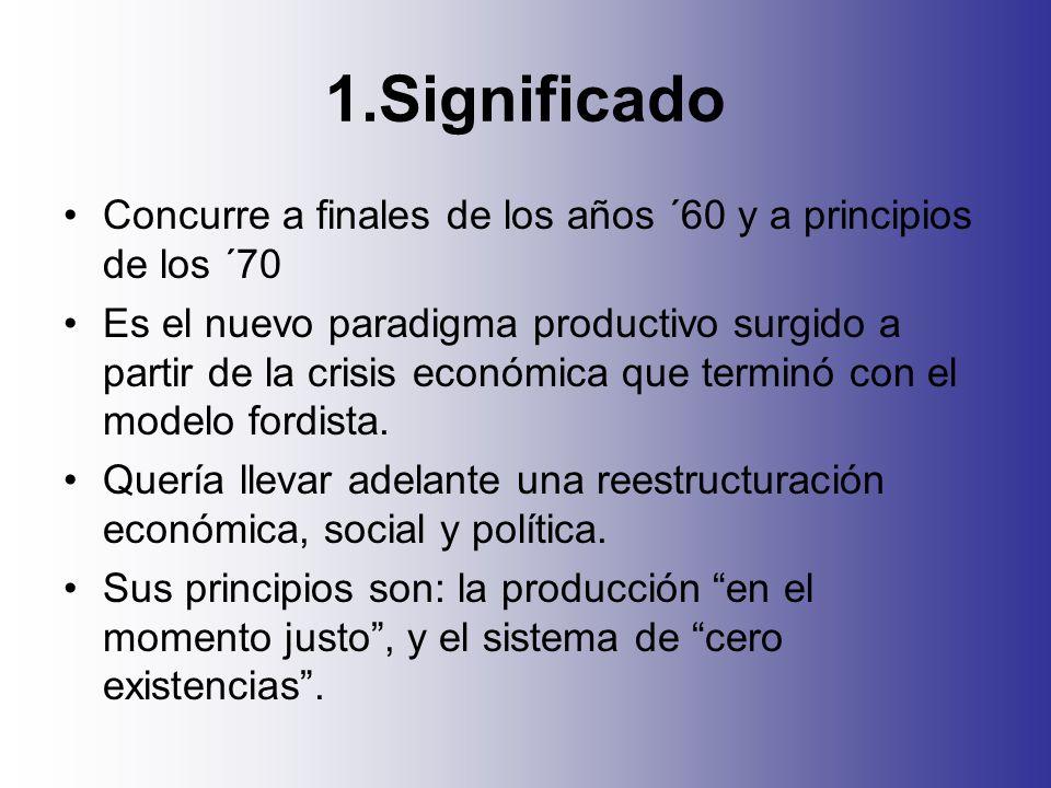 1.Significado Concurre a finales de los años ´60 y a principios de los ´70 Es el nuevo paradigma productivo surgido a partir de la crisis económica qu