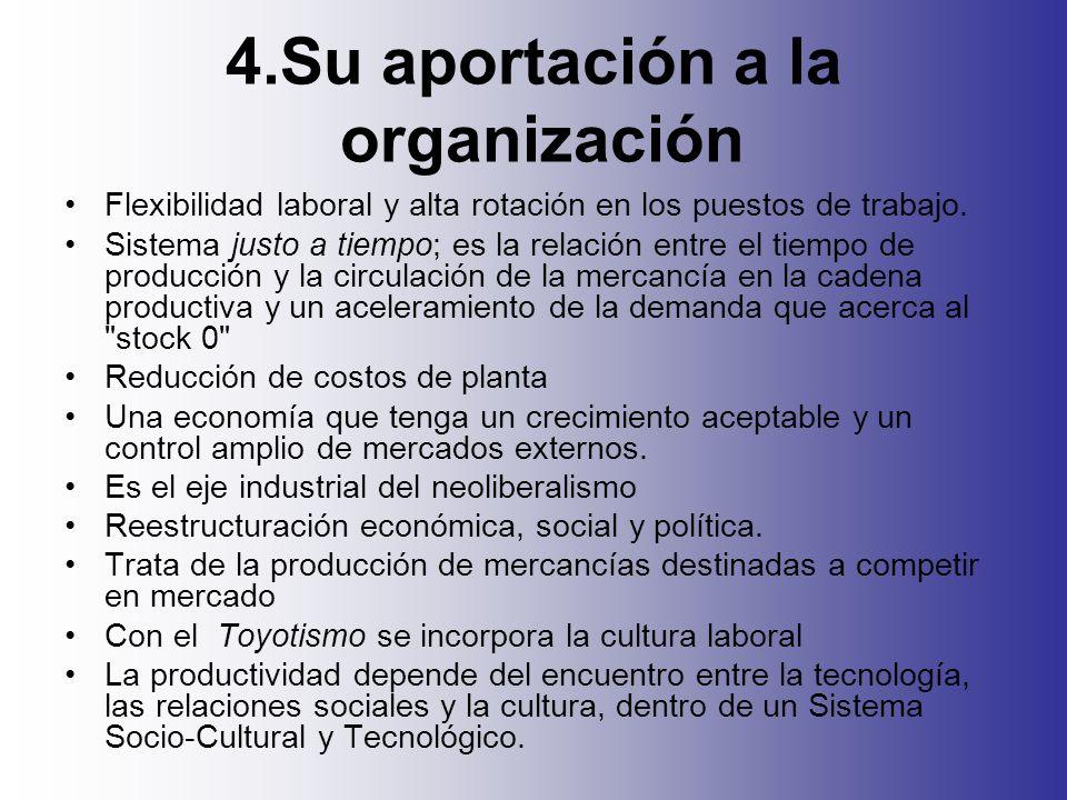 4.Su aportación a la organización Flexibilidad laboral y alta rotación en los puestos de trabajo. Sistema justo a tiempo; es la relación entre el tiem