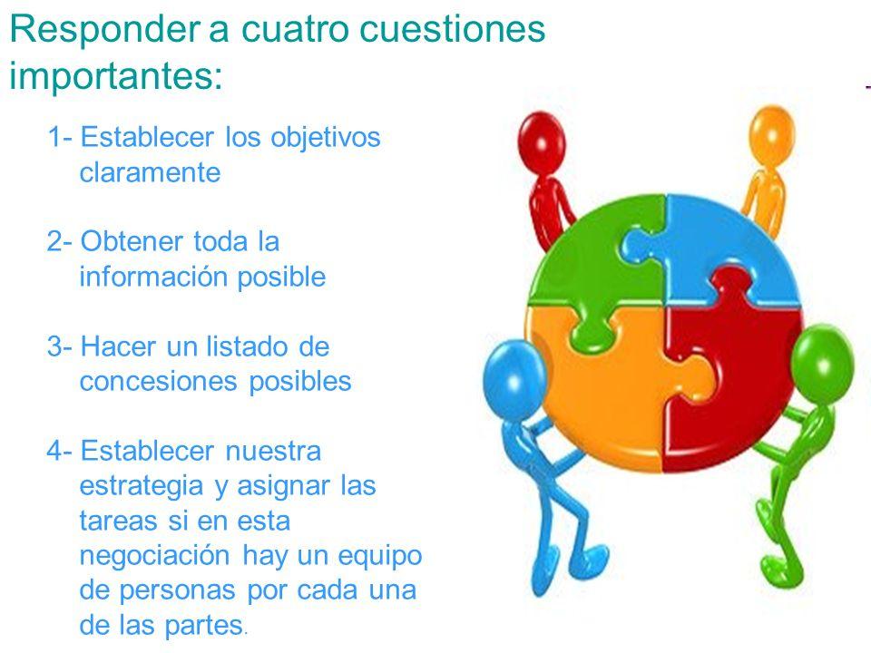 Responder a cuatro cuestiones importantes: 1- Establecer los objetivos claramente 2- Obtener toda la información posible 3- Hacer un listado de conces