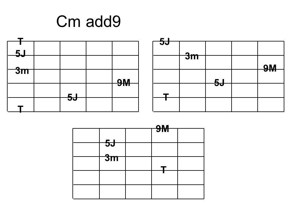 Cm add9 T 3m 5J T 3m 5J T 9M 5J T 9M 3m