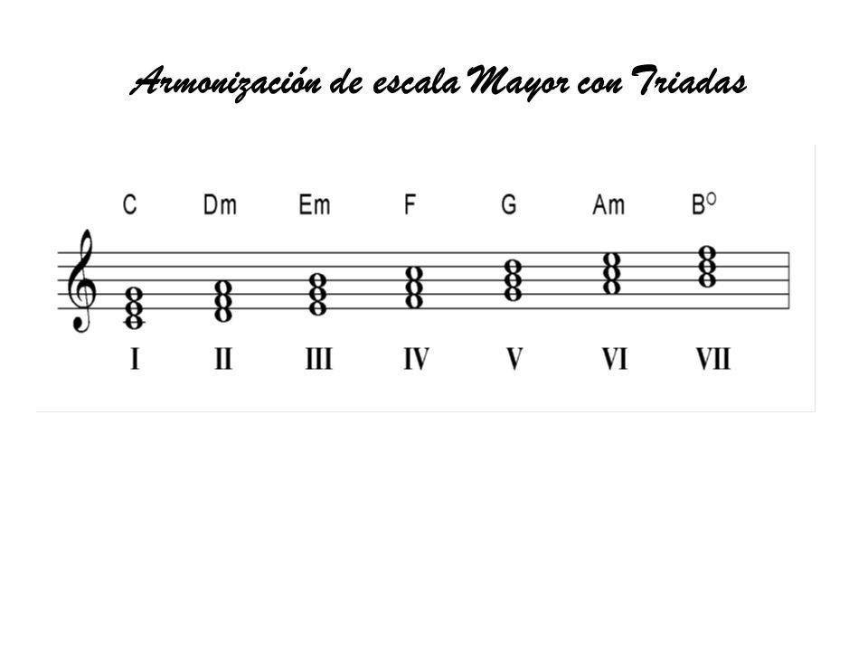 Armonización de escala Mayor con Triadas