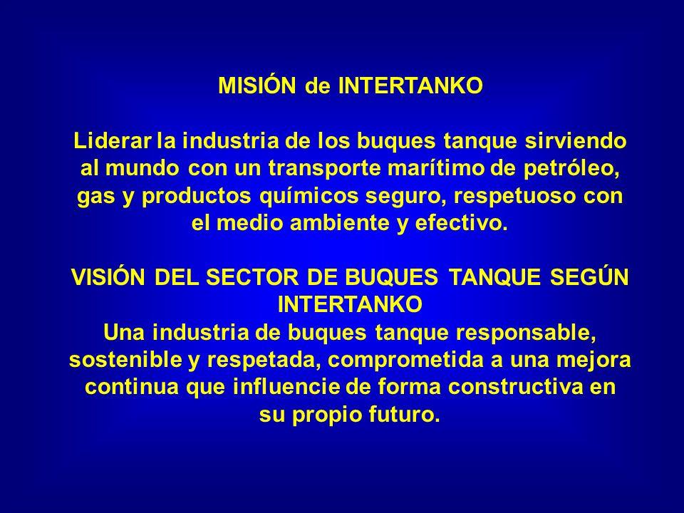 MISIÓN de INTERTANKO Liderar la industria de los buques tanque sirviendo al mundo con un transporte marítimo de petróleo, gas y productos químicos seguro, respetuoso con el medio ambiente y efectivo.