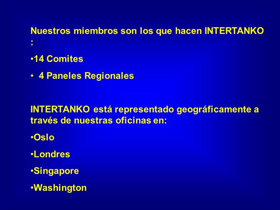 Nuestros miembros son los que hacen INTERTANKO : 14 Comites 4 Paneles Regionales INTERTANKO está representado geográficamente a través de nuestras oficinas en: Oslo Londres Singapore Washington