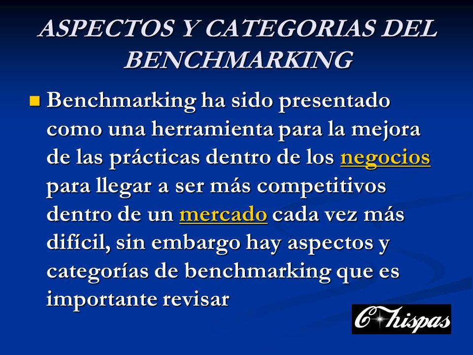 ASPECTOS Y CATEGORIAS DEL BENCHMARKING Benchmarking ha sido presentado como una herramienta para la mejora de las prácticas dentro de los negocios para llegar a ser más competitivos dentro de un mercado cada vez más difícil, sin embargo hay aspectos y categorías de benchmarking que es importante revisar Benchmarking ha sido presentado como una herramienta para la mejora de las prácticas dentro de los negocios para llegar a ser más competitivos dentro de un mercado cada vez más difícil, sin embargo hay aspectos y categorías de benchmarking que es importante revisarnegociosmercadonegociosmercado