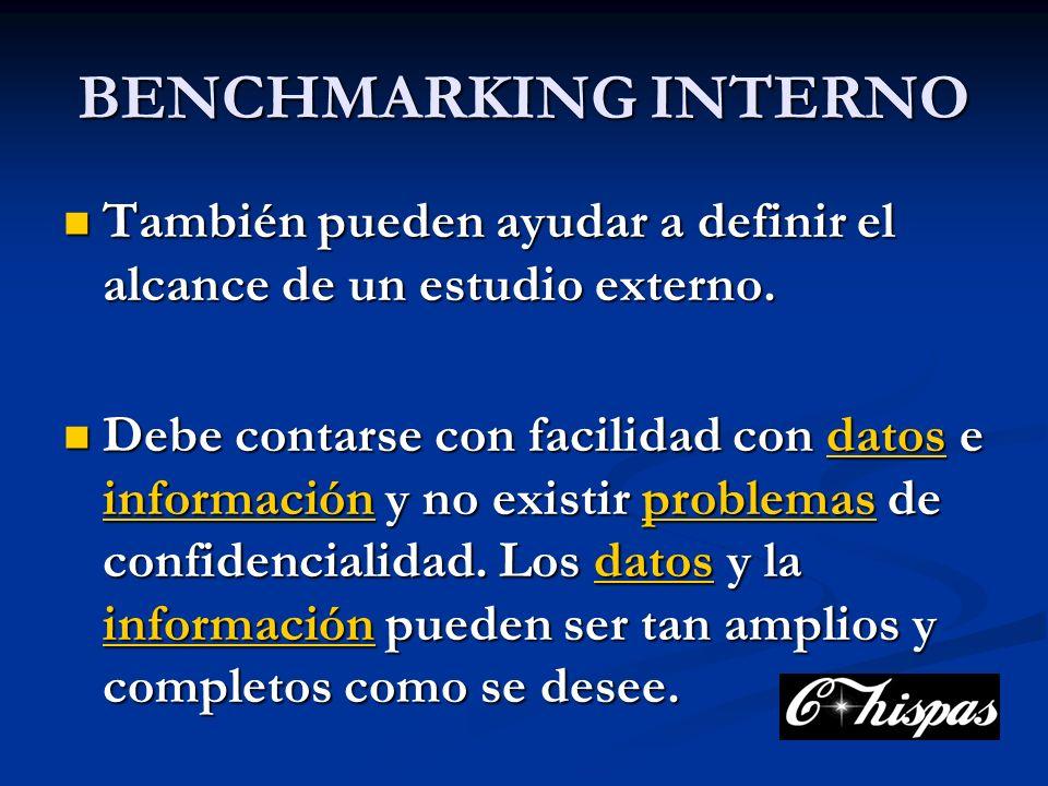 BENCHMARKING INTERNO También pueden ayudar a definir el alcance de un estudio externo.