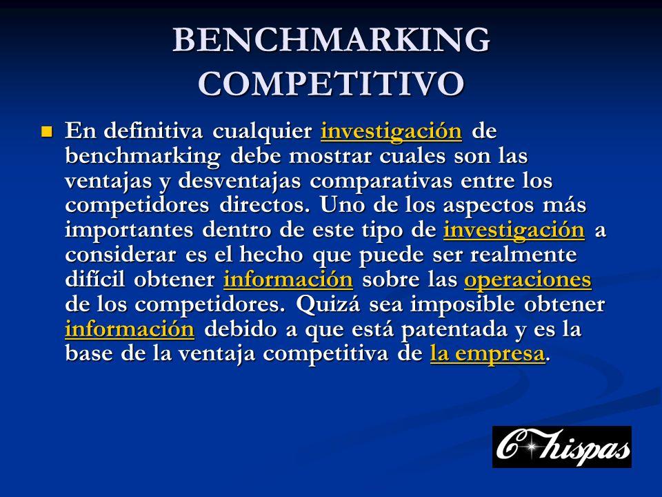 BENCHMARKING COMPETITIVO En definitiva cualquier investigación de benchmarking debe mostrar cuales son las ventajas y desventajas comparativas entre los competidores directos.
