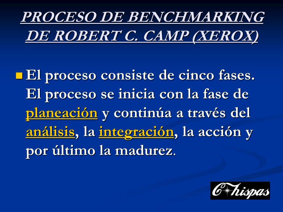 PROCESO DE BENCHMARKING DE ROBERT C. CAMP (XEROX) El proceso consiste de cinco fases.