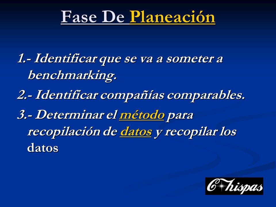 Fase De Planeación Planeación 1.- Identificar que se va a someter a benchmarking.