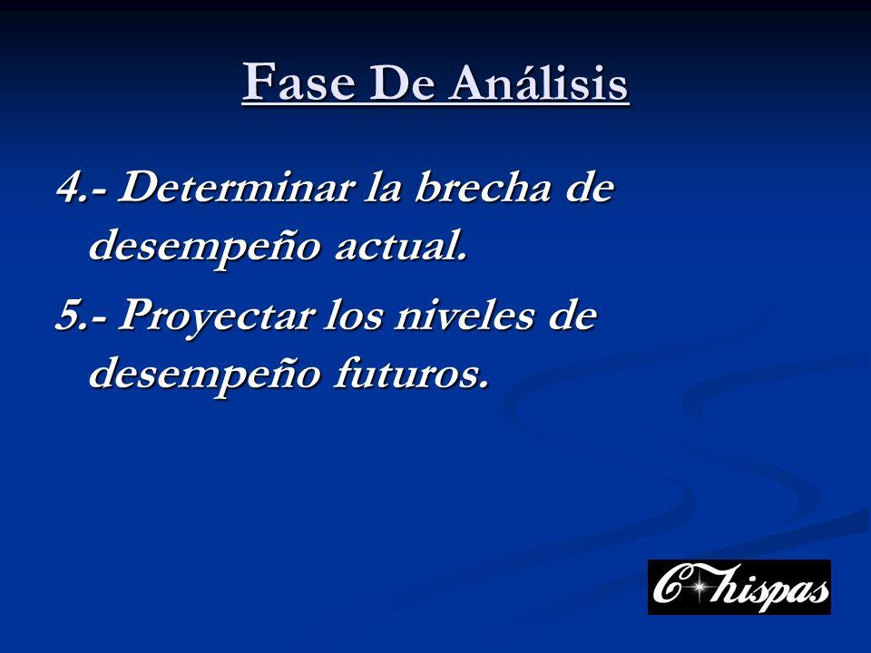Fase De Análisis 4.- Determinar la brecha de desempeño actual.