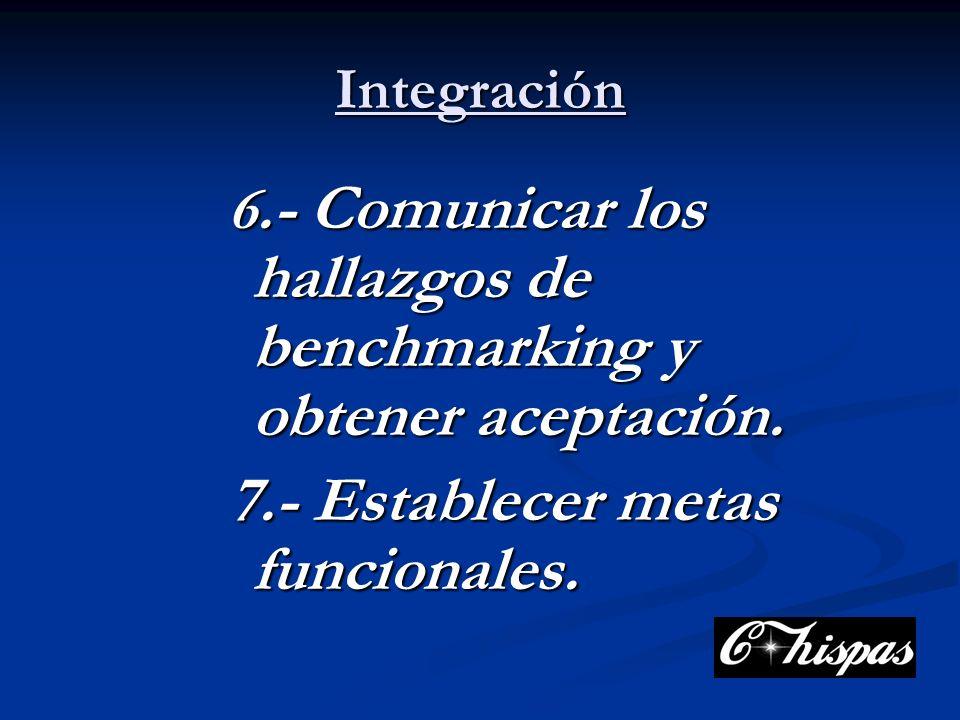 Integración 6.- Comunicar los hallazgos de benchmarking y obtener aceptación.