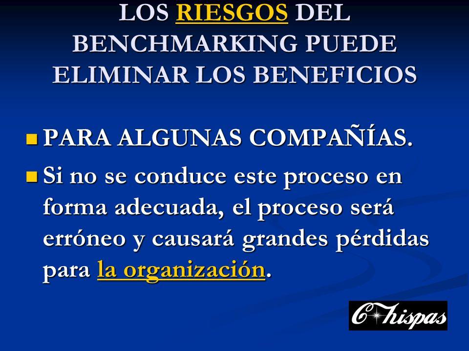 LOS RIESGOS DEL BENCHMARKING PUEDE ELIMINAR LOS BENEFICIOS RIESGOS PARA ALGUNAS COMPAÑÍAS.